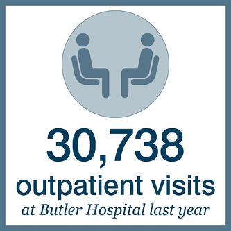 icon-ButlerHosp_outpatient-visits_2