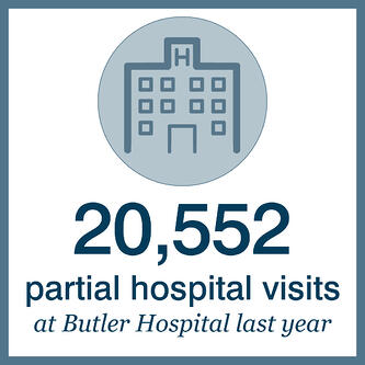 icon-ButlerHosp_part-hosp-visits_2